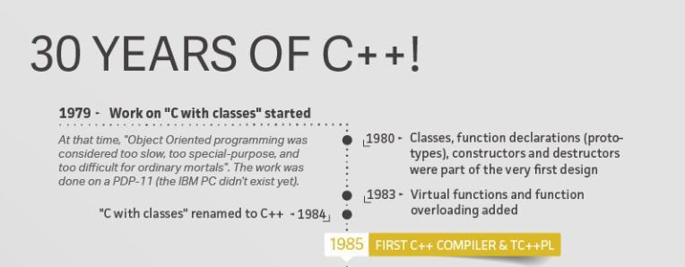 c-timeline-feature