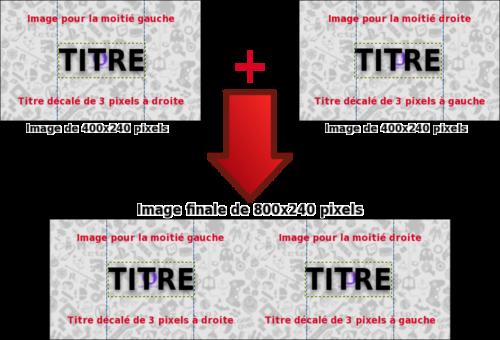 Imagedisplay MenuHax mini tutoriel imagé